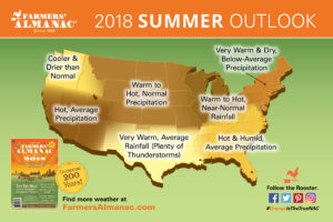 2018 US FarmersAlmanac Summer Weather Map
